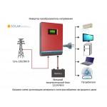 Как устроена базовая схема резервного электроснабжения загородного дома?