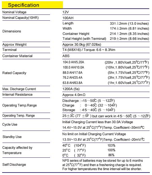 Toyama NPS100-12 характеристики