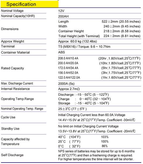 Toyama NPS200-12 характеристики