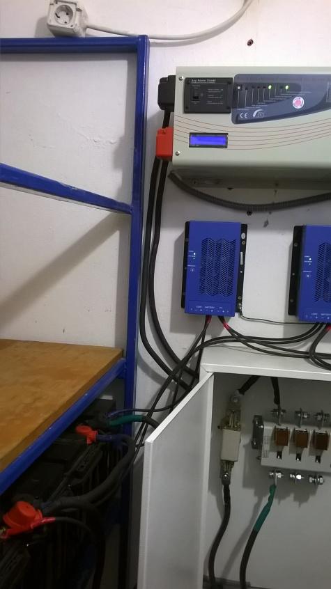 ИБП для дома 3 кВт